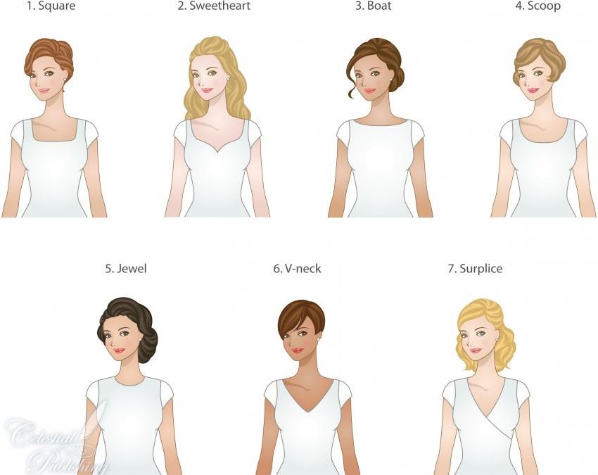 Svatební šaty – linie výstřihů