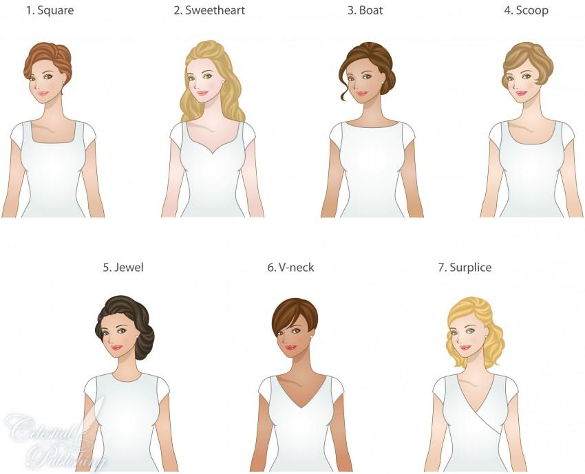 Svatební šaty – střihy a linie